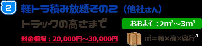 軽トラ積み放題その2(他社さん)トラックの高さまで【おおよそ:2㎥~3㎥】料金相場20,000円~30,000円