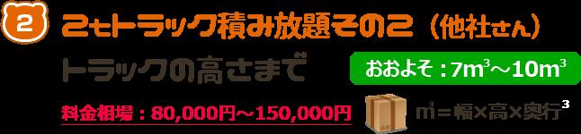 2tトラック積み放題その2(他社さん)トラックの高さまで【おおよそ:7㎥~10㎥】料金相場:80,000円~150,000円