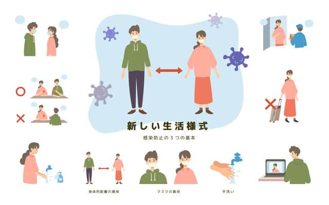 当社の不用品回収における新型コロナウイルス感染予防対策